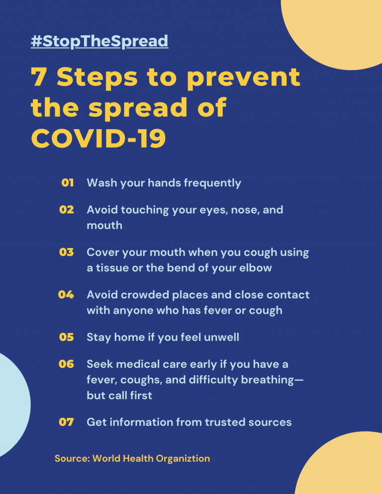 7 Steps to prevent from Covid